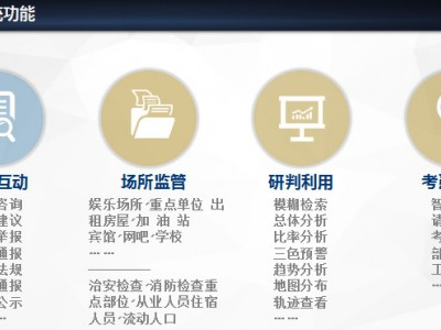 二维码警务系统、二维码警务平台